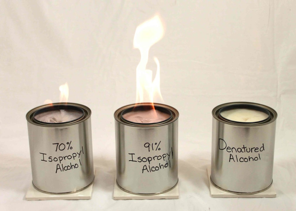 Alcohol stoves the provident prepper for Denatured alcohol for fireplace